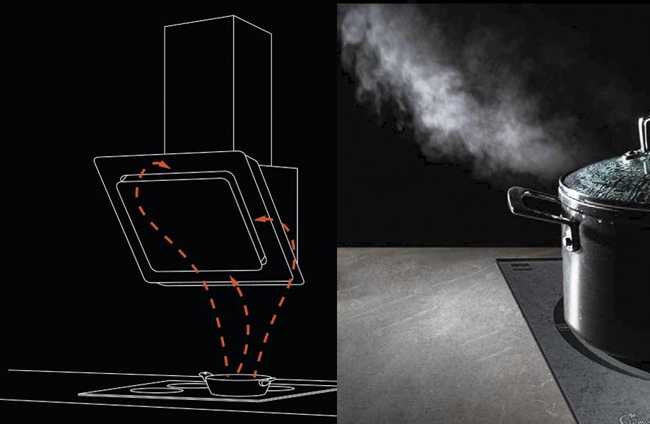 Kinh nghiệm lắp đặt máy hút mùi